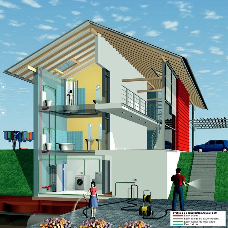 Une maison passive nice la documentation aquacycle for Maison convertible