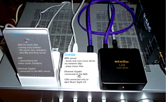 Dead silent dedicated Linux music server for USB DAC's