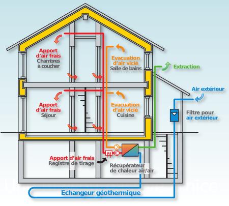 Une maison passive nice multi confort ou la maison for Confort et maison